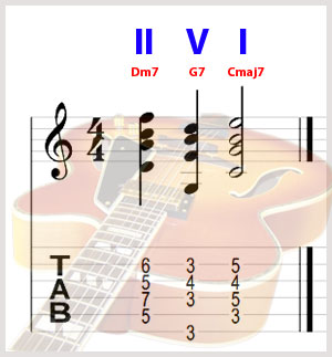 The II-V-I Explained - Part 1