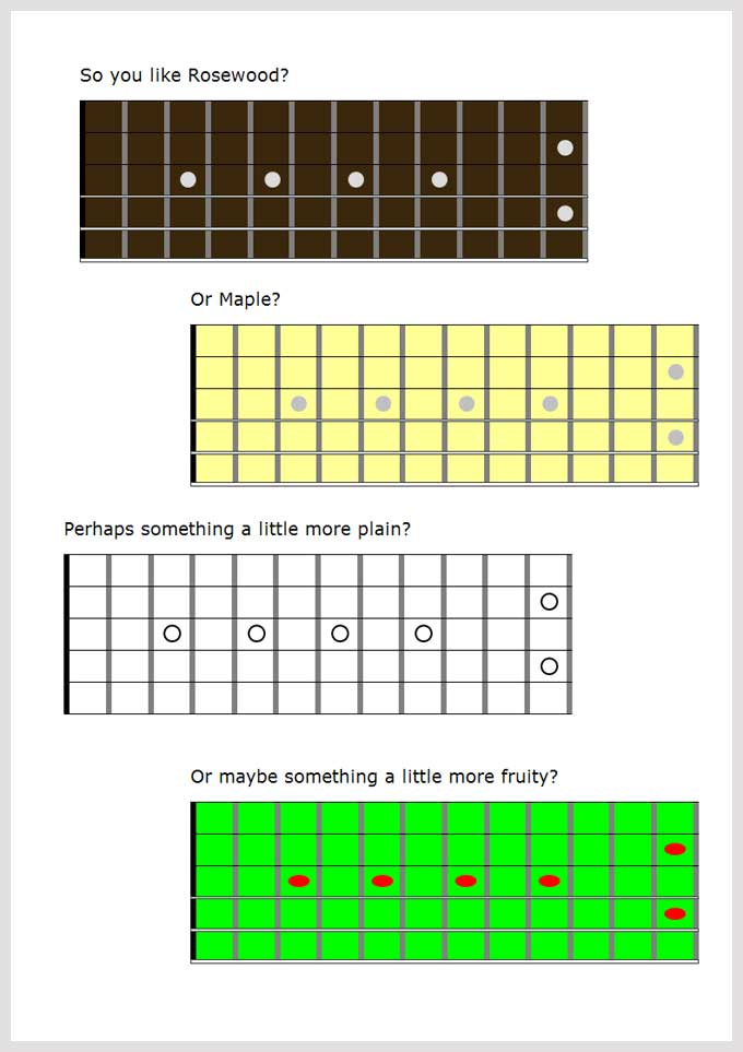 Neck Diagrams Software Live4guitar Online Guitar Community